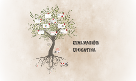 Copy of EVALUACION EDUCATIVA
