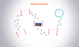 Welcome to Prezi