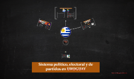 Sistema politico, electoral y de partidos: URUGUAY