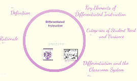 Differentiated Instrution