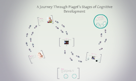 A Journey Through  Cognitive Development