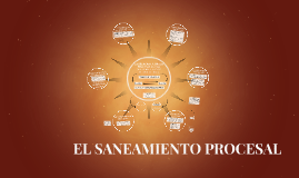Copy of EL SANEAMIENTO PROCESAL
