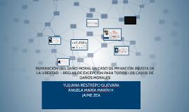 Copy of Copy of REPARACIÓN DEL DAÑO MORAL EN CASO DE PRIVACIÓN INJUSTA DE LA