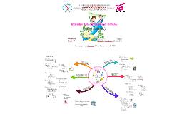 Examen del Patrimonio Social (Mapa Mental)