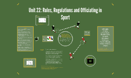 Copy of Unit 22: Rules, Regulations and Officiating in Sport