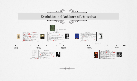 Evolution of Authors in America and their Many Affects on To