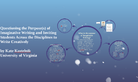 Copy of Questioning the Purpose(s) of Imaginative Writing and Inviti