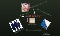 AVID Binders