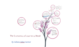 Copy of The Economics of Cosmetics Retail
