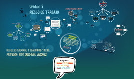UNIDAD 5. RIESGOS DE TRABAJO