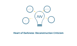 Heart of Darkness: Deconstruction Criticism