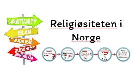 Religiøsiteten i Norge
