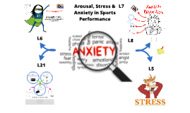 OCR A2 PE Stress, Arousal and Anxiety