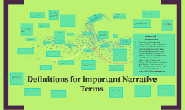 Copy of Definitions for important Narrative Terms