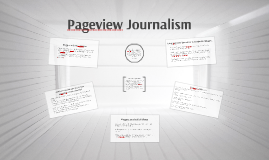 Pageview Journalism