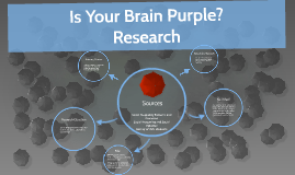 Is Your Brain Purple?