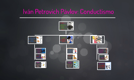 Iván Petrovich Pávlov: Conductismo
