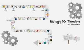 Biology 30 Timeline