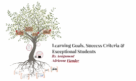 Copy of Copy of Learning Goals, Success Criteria & Exceptional Students