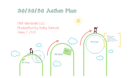 30/60/90 Day Action Plan by Ruby Ramos on Prezi