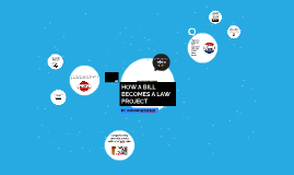 HOW A BILL BECOMES A LAW PROJECT