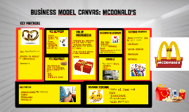 business model canvas analysis paypal There are four main types of business models  adapted from the business model canvas  a subjective analysis can be completed.