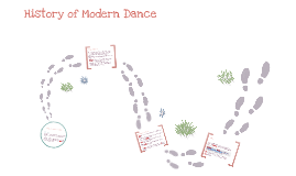 Copy of History/Timeline of Modern Dance
