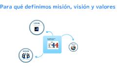 Copy of Definición de mision,vision, valores