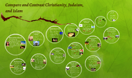 Compare and Contrast Christianity, Judiasm, and Islam
