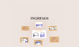 Copy of INGRESOS