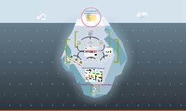 Copy of Planeación Estrategica: ¿Mito o Realidad?