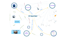"Copy of ""What does it take to learn?"" Concept Map"