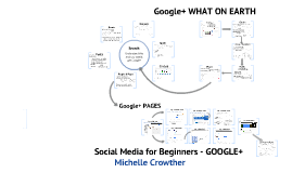 Social Media for Beginners - Google+