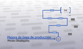 Mejora de linea de producción