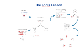 The Tools Lesson