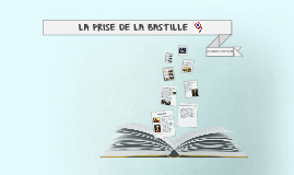 Copy of LA PRISE DE LA BASTILLE