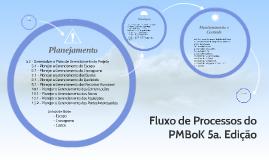 Fluxo de Processos do PMBoK 5a. Edição
