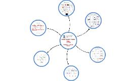 Projectes. Enginyeria de les Reaccions Químiques
