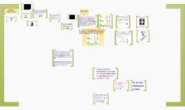 Copy of Genetics - Mendel's Work