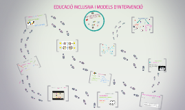 Copy of EDUCACIÓ INCLUSIVA I MODELS D'INTERVENCIÓ