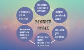 POVERTY CYCLE