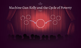 Machine Gun Kelly and the Cycle of Poverty
