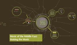 Music of the Middle East-Specifics