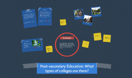 Copy of Post-secondary Education: What types of colleges are there?