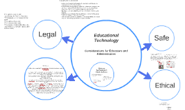 Copy of Educa