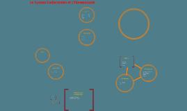 Le System Endocrenien et L'Homeostasie