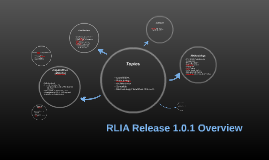 RLIA Release 1.1 Overview