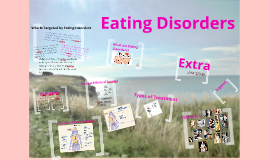 Copy of Eatting Disorders