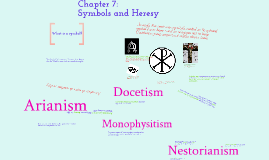 Copy of Chapter 7: Signs and Heresy