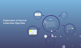 Explanation of Internal Generation Algorithm